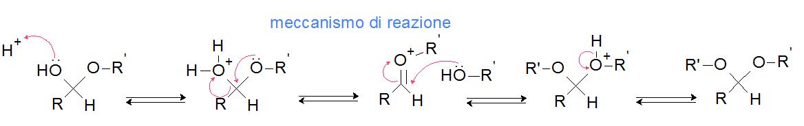 meccanismo formazione acetale