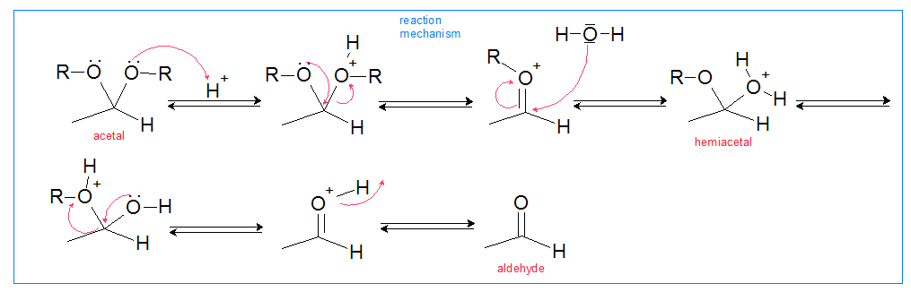 acetal hydrolysis | BrainyResort