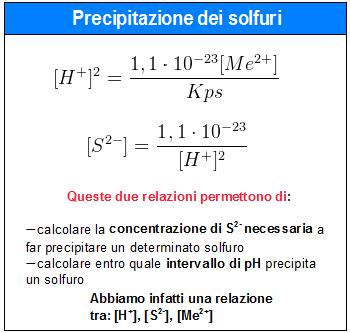 Le equazioni del secondo gruppo analitico