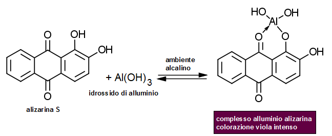 aluminum complex Alizarin
