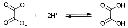 ossalato acido ossalico