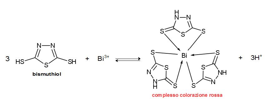 ricerca bismuto con bismuthiol