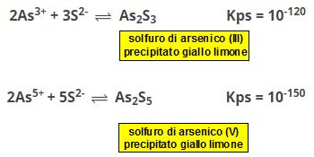 solfuri di arsenico