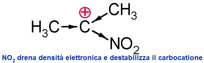 carbocatione destabilizzato
