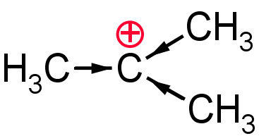 inductive effect