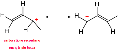 formule di risonanza