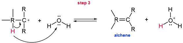 meccanismo di disidratazione parte 3