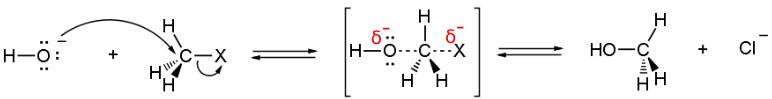meccanismo di una SN2