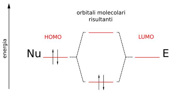 nucleofilo ed elettrofilo