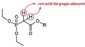 acidità del fosfonato