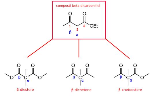 composti beta dicarbonilici
