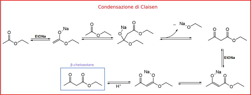condensazione Claisen