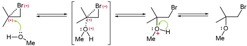 loose sn2 transition state