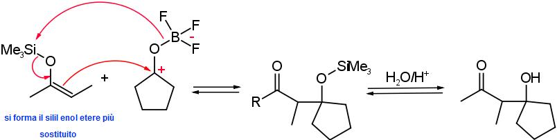meccanismo di reazione Mukaiyama