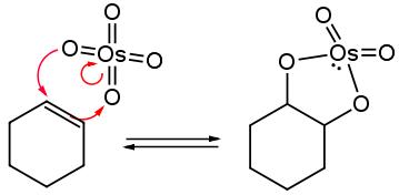 meccanismo idrossilazione