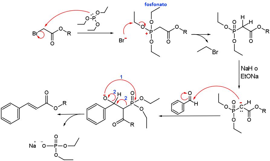 meccanismo reazione di Horner