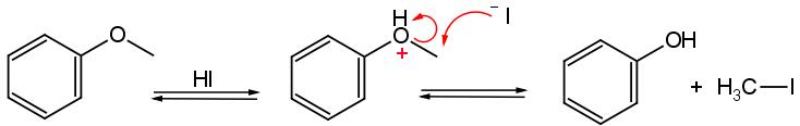 reattività dei fenil metossi eteri