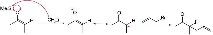 reazione enolato termodinamico