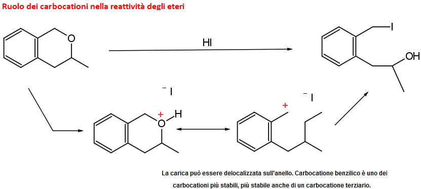 ruolo del carbocatione nella reattività degli eteri