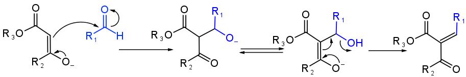 Sintesi di Hantzsch meccanismo di reazione 1