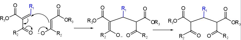 Sintesi di Hantzsch meccanismo di reazione 2