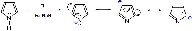 comportamento acido - base pirrolo