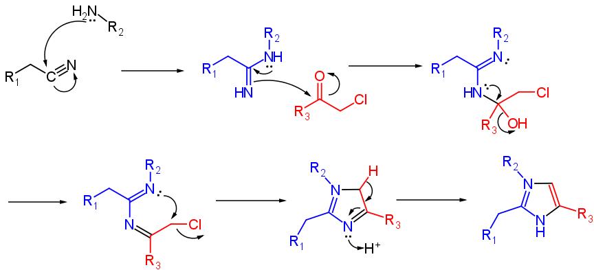 meccanismo sintesi imidazolo