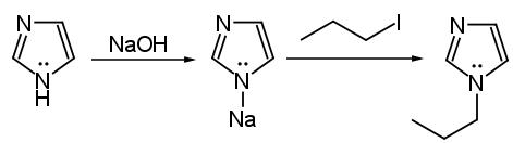 reazione dell'anione all'azoto