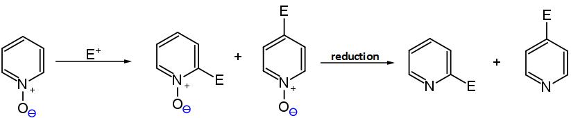 sostituzione elettrofila su piridina n ossido