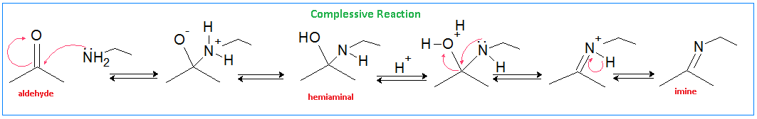 immine-reazione-complessiva