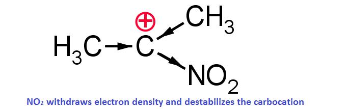 carbocatione-destabilizzato