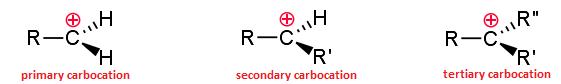 classificazione-carbocationi
