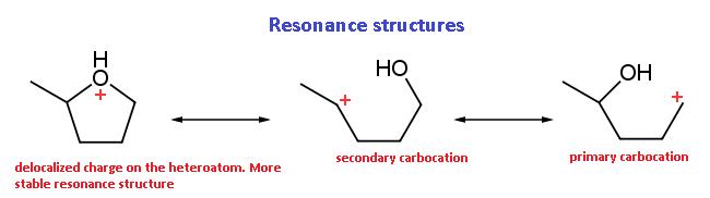 formule-di-risonanza-iodo-alcol