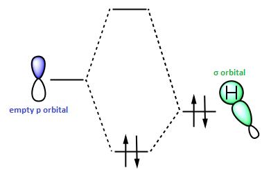 hyperconjugation-diagram