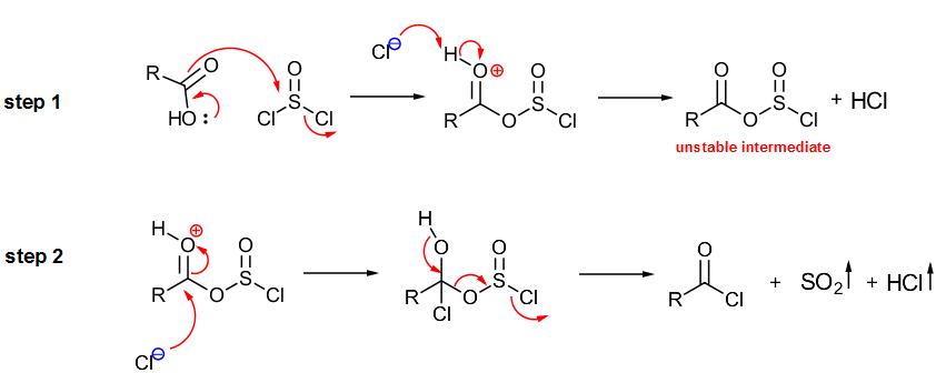 meccanismo-di-reazione-cloruro-tionile