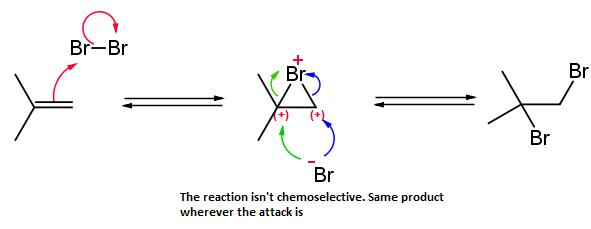 non-chemoselettivita-nellalogenazione-degli-alcheni