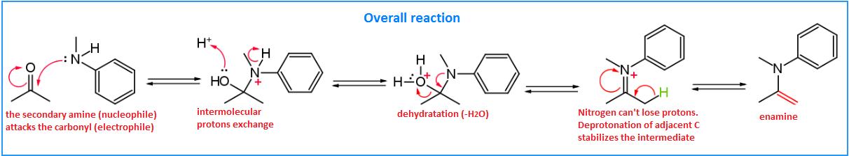 enamine-synthesis-mechanism