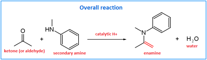 enamine-synthesis-overall-reaction